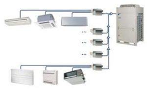 Проектирование кондиционирования с мультизональными системами