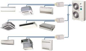 Мультисплит системы в проекте кондиционирования зданий
