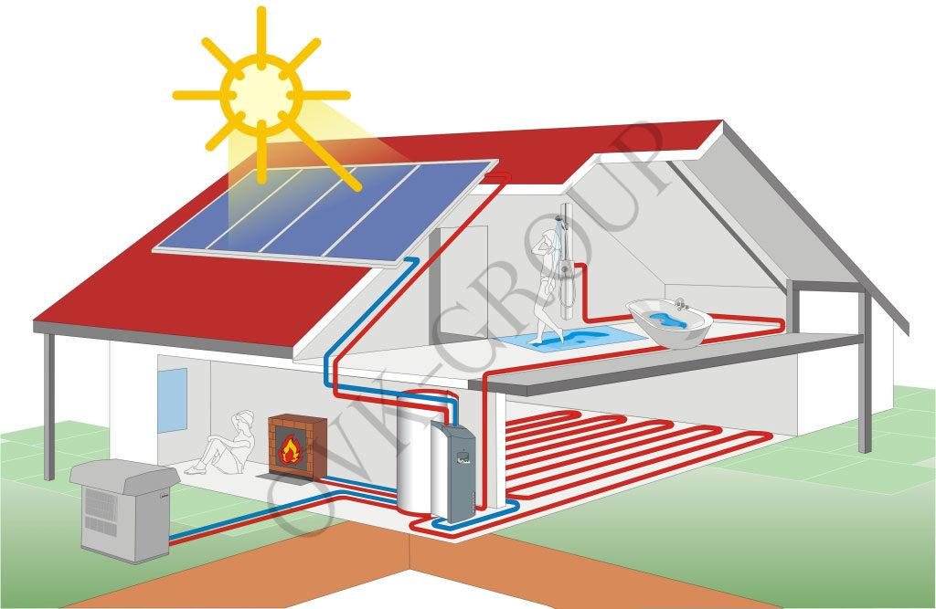 Комплексный проект энергосбережения и отопления в коттедже