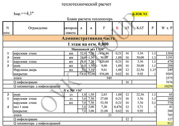 Таблица расчетов теплофизики в проектировании