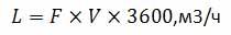 Формула расчета зонта местной вентиляции