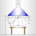 Проектирования вытяжного зонта системы местной вентиляции