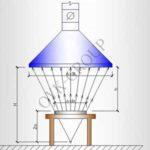 Проектирование зонта местной вентиляции над нагретой поверхностью