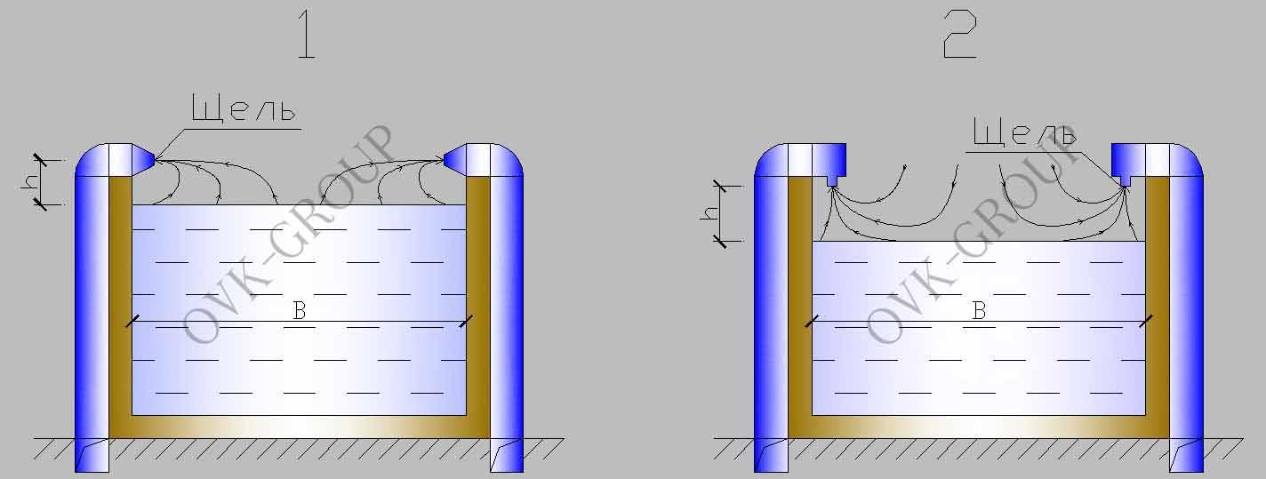 Проектирование бортовых отсосов системы местной вентиляции