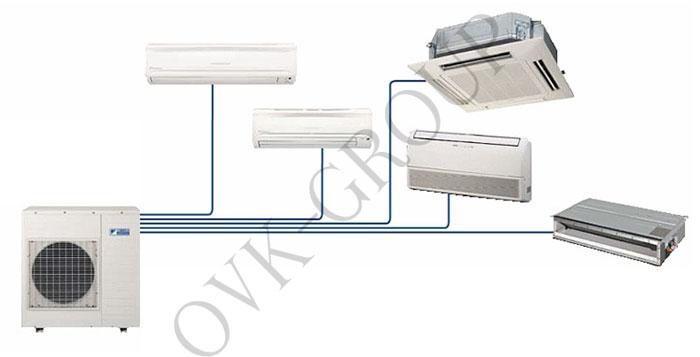 Схема установки мультисплит систем на 2 и более комнаты
