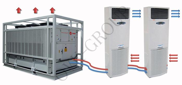 Мультизональные VRV и VRF системы кондиционирования воздуха