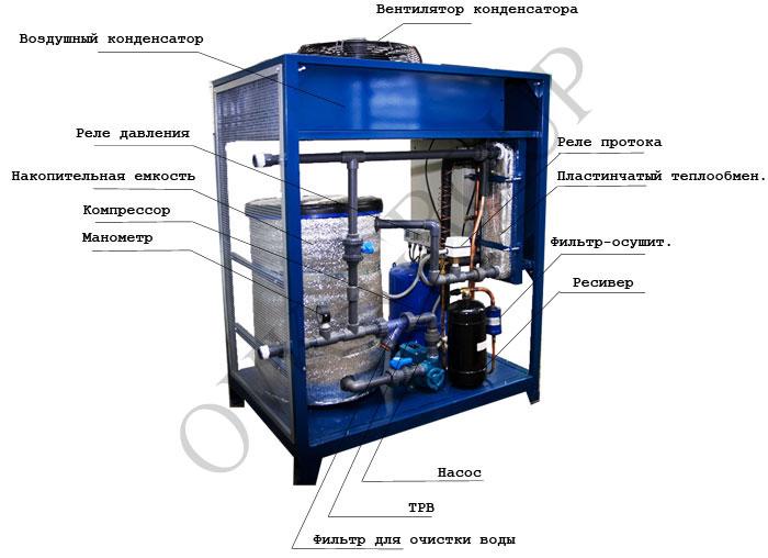 Устройство чиллера для охлаждения жидкого холодоносителя