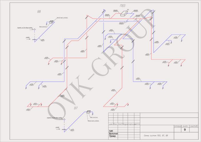 Проектирование воздушного отопления и кондиционирования коттеджа