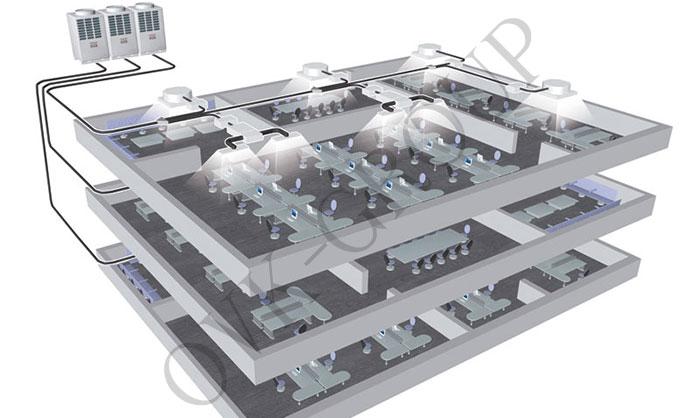 vrf система для офисов и дома
